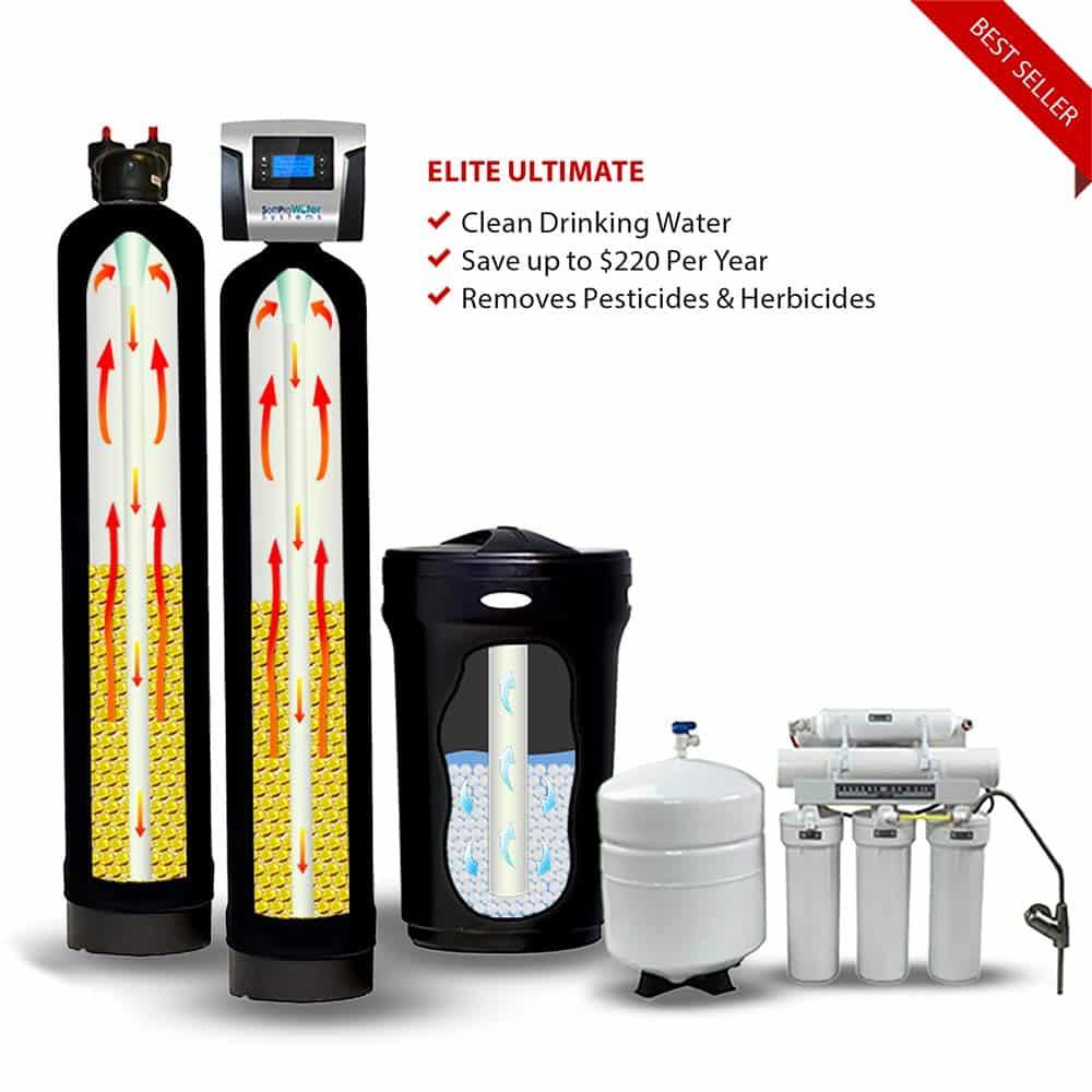 Softpro Elite High-Efficiency Water Softener
