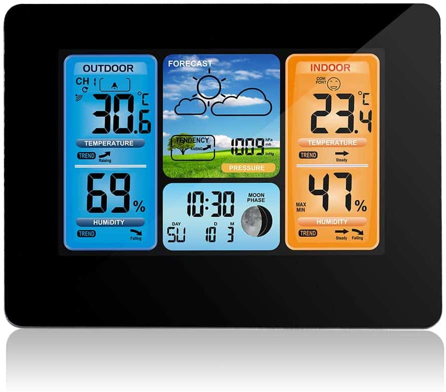 ALLOMN Home Weather Station