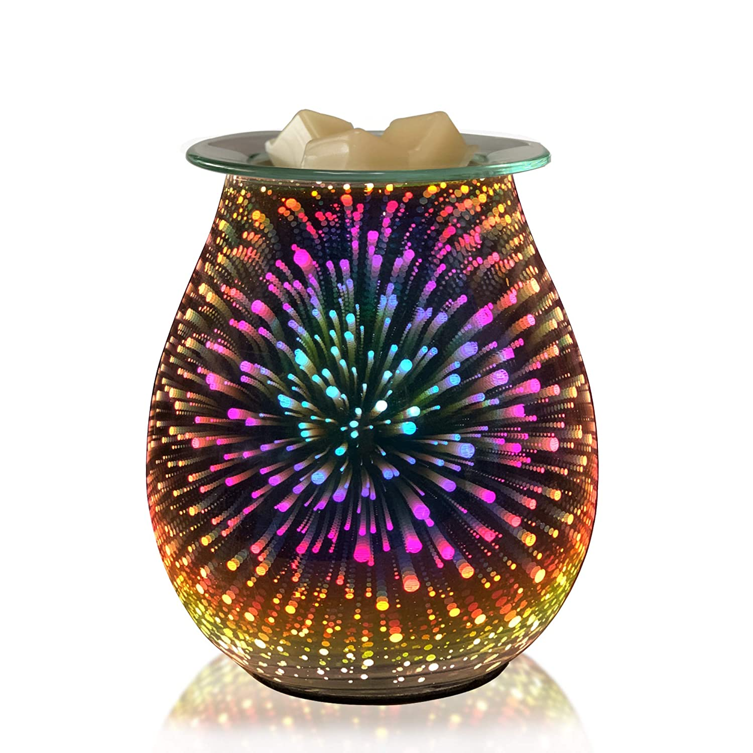 Best Candle Warmers Of 2020 Review Guides Topsellersreview