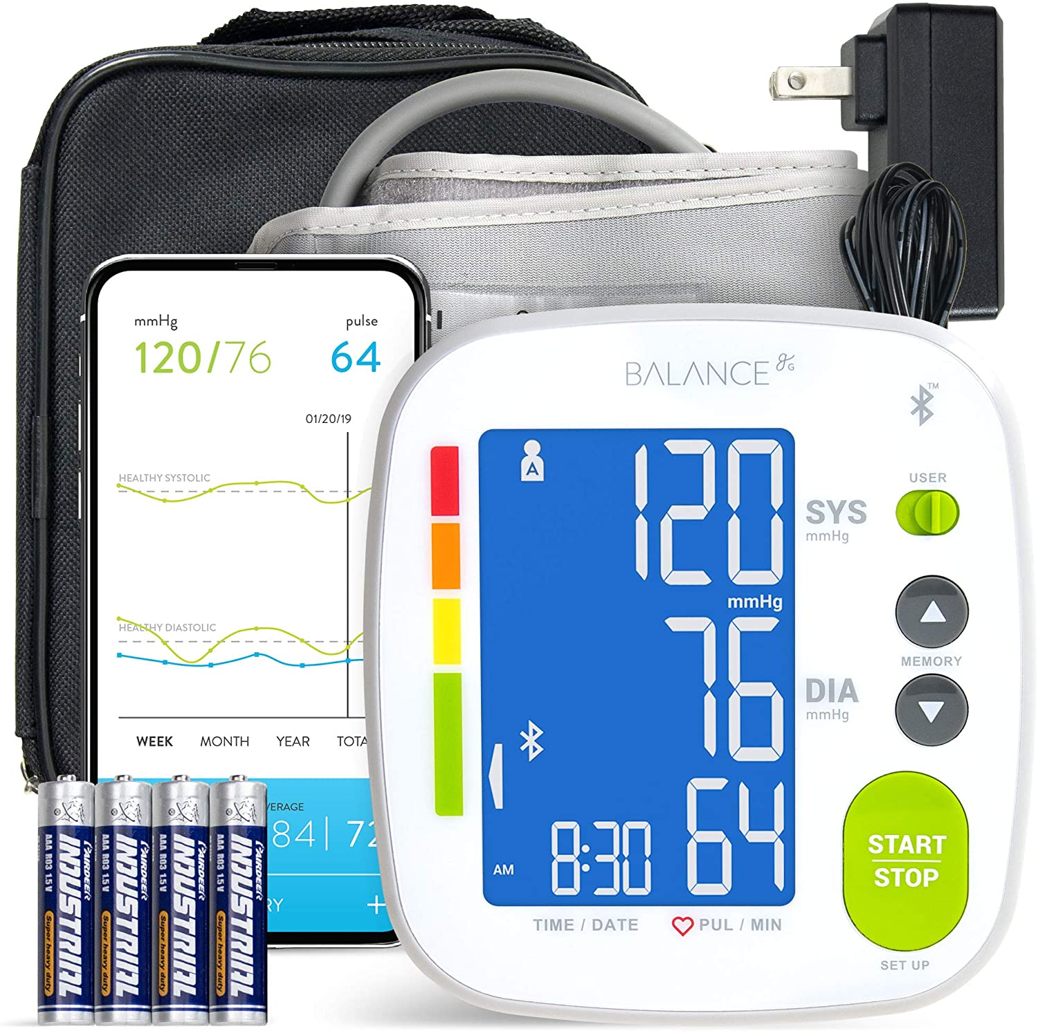 GreaterGoods Bluetooth Full Set Blood Pressure Monitor