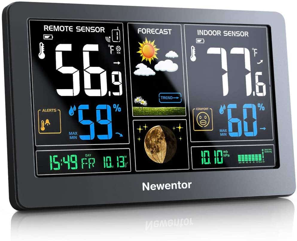 Newentor Home Weather Station