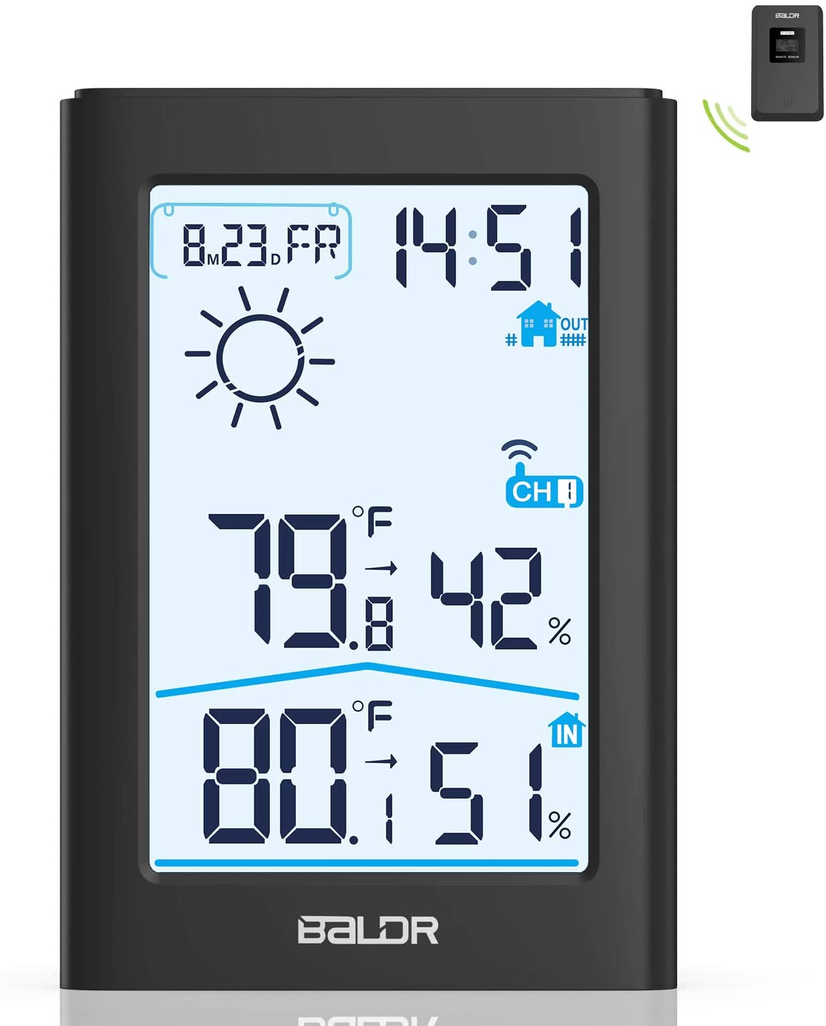 Slopehill Home Weather Station